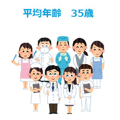 平均年齢35歳